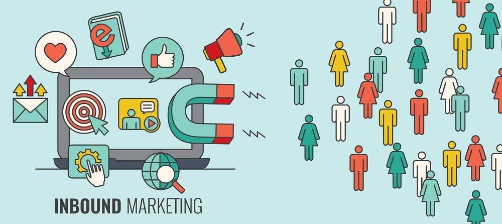 Qu'est-ce que l'inbound marketing ? Définition complète | Attirer des prospects